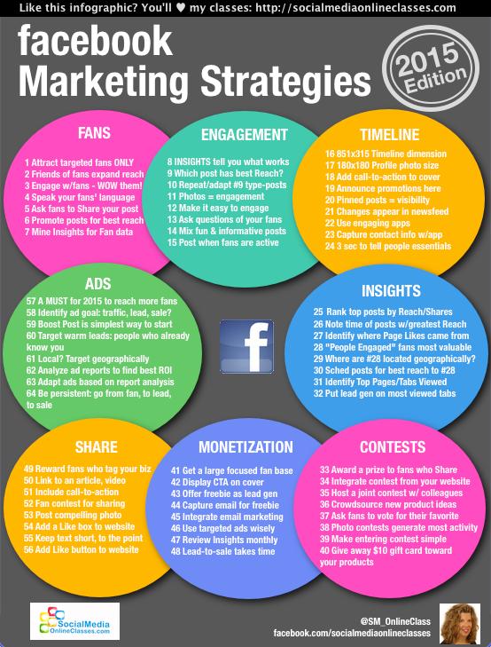 facebook-ad-strategies
